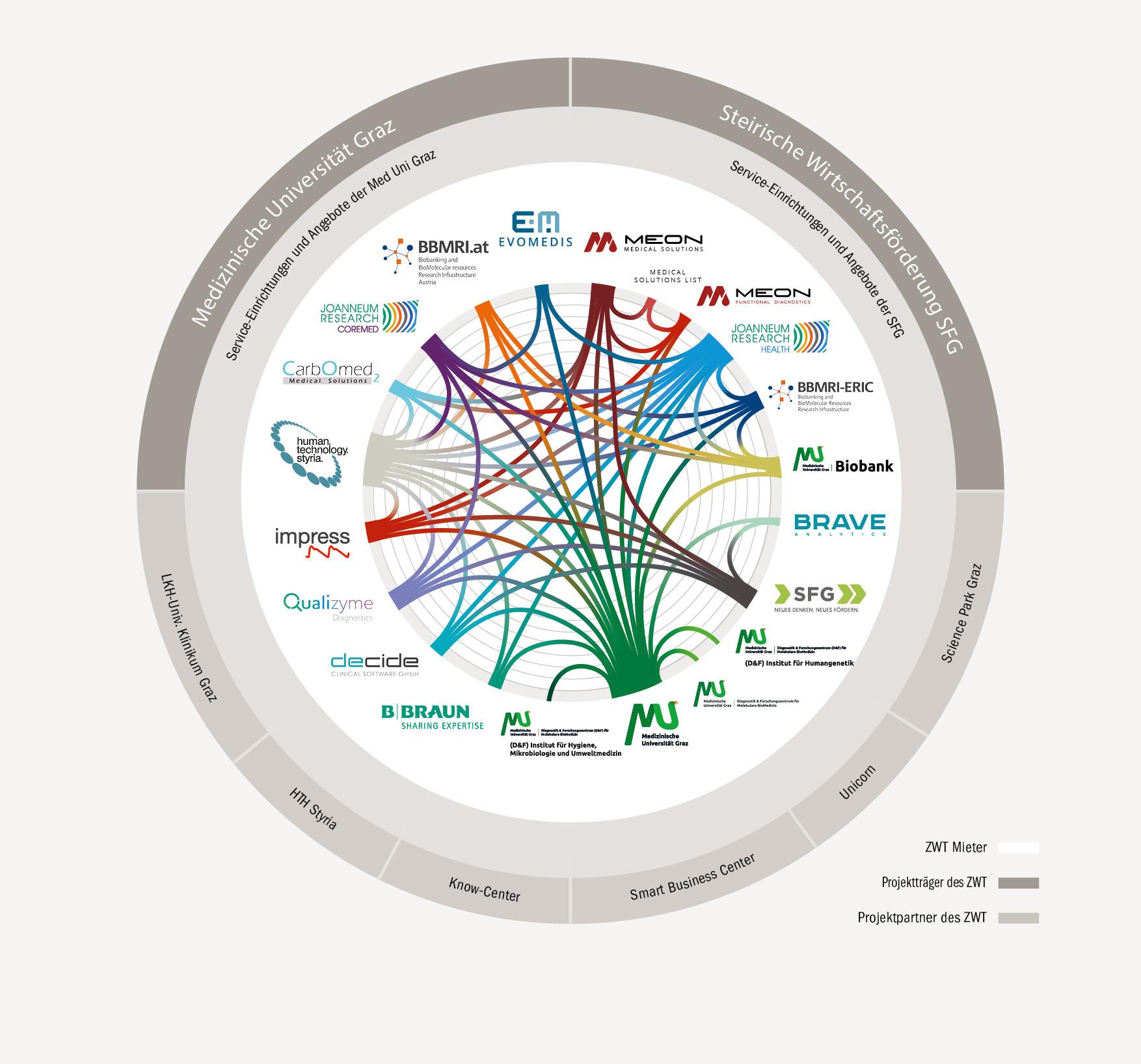 Netzwerk-Grafik-06-2021_WEB